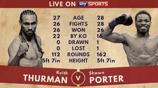 All Access: Keith Thurman vs. Shawn Porter