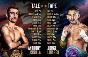 British Fighters Backing Anthony Crolla