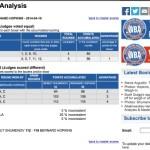 Hopkins-Shumenov tarjetas de puntuación y análisis