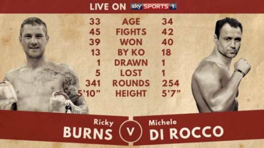 """""""I've been boxing away from home a lot and not really been in Glasgow much,"""" said Burns, """"so it's great to be back."""""""
