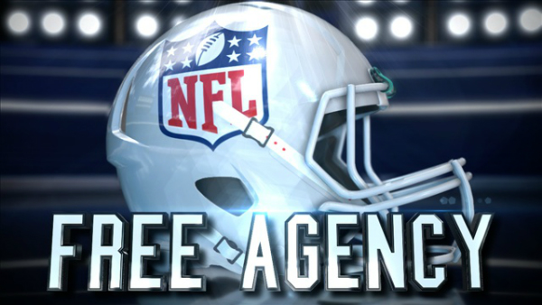 NFL Free Agency NFC South AC West NFC East NFC North NFC West AFC East AFC South AFC North