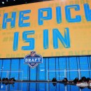 Los Angeles Chargers Draft Talk