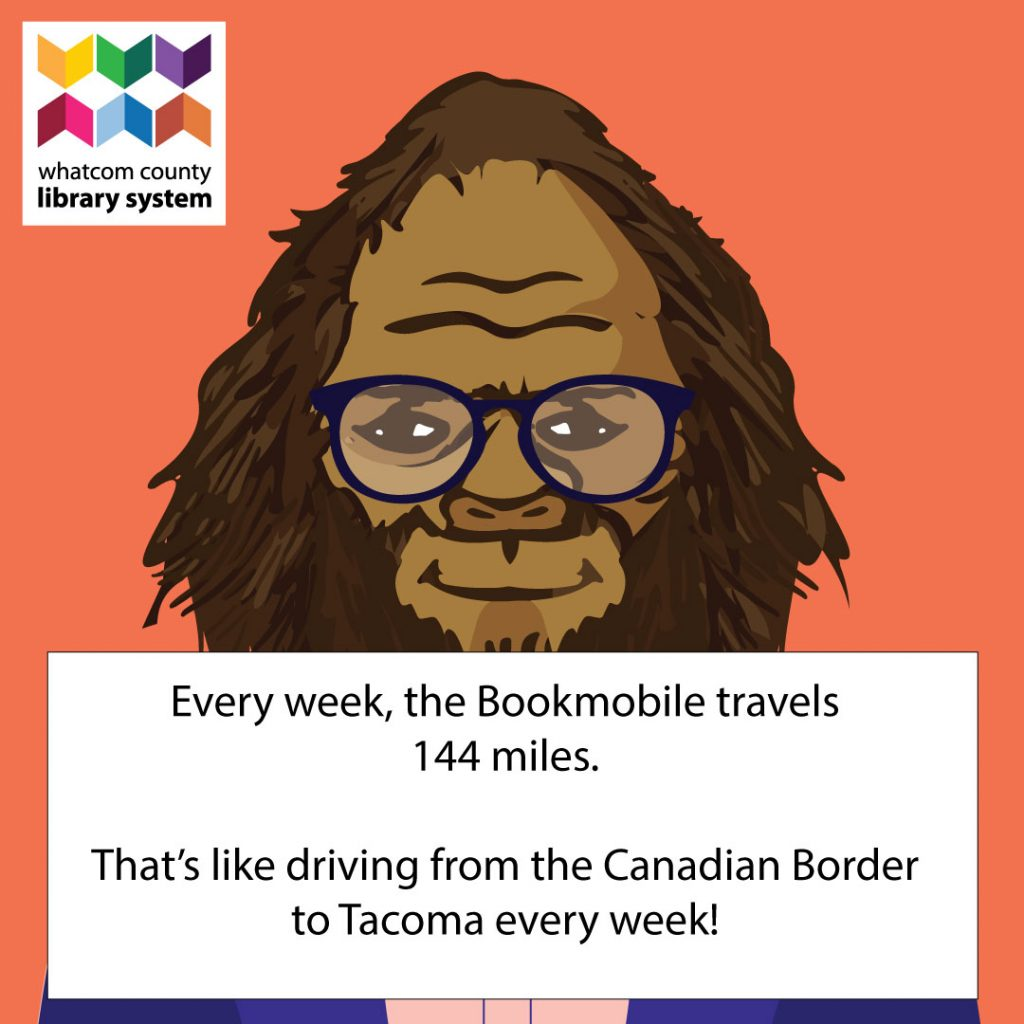 Every week, the Bookmobile travels 144 miles. That's like driving from the Canadian Border to Tacoma every week!