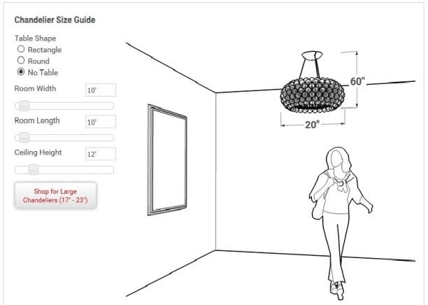 room-chandelier-size-calculator