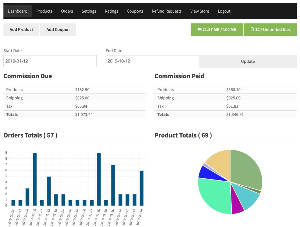 WC Vendors Pro Dashboard