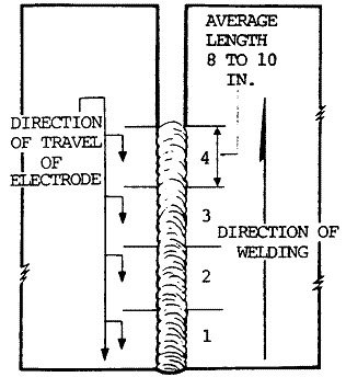 File Butt Weld Geometry also Basic Dimension Symbols as well Miller Remote 14 Pin Wiring Diagram furthermore Belling Cooker Wiring Diagram additionally 29. on welding diagram pdf