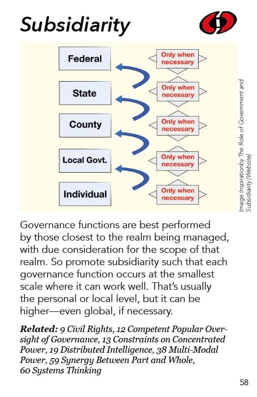 58 – Subsidiarity