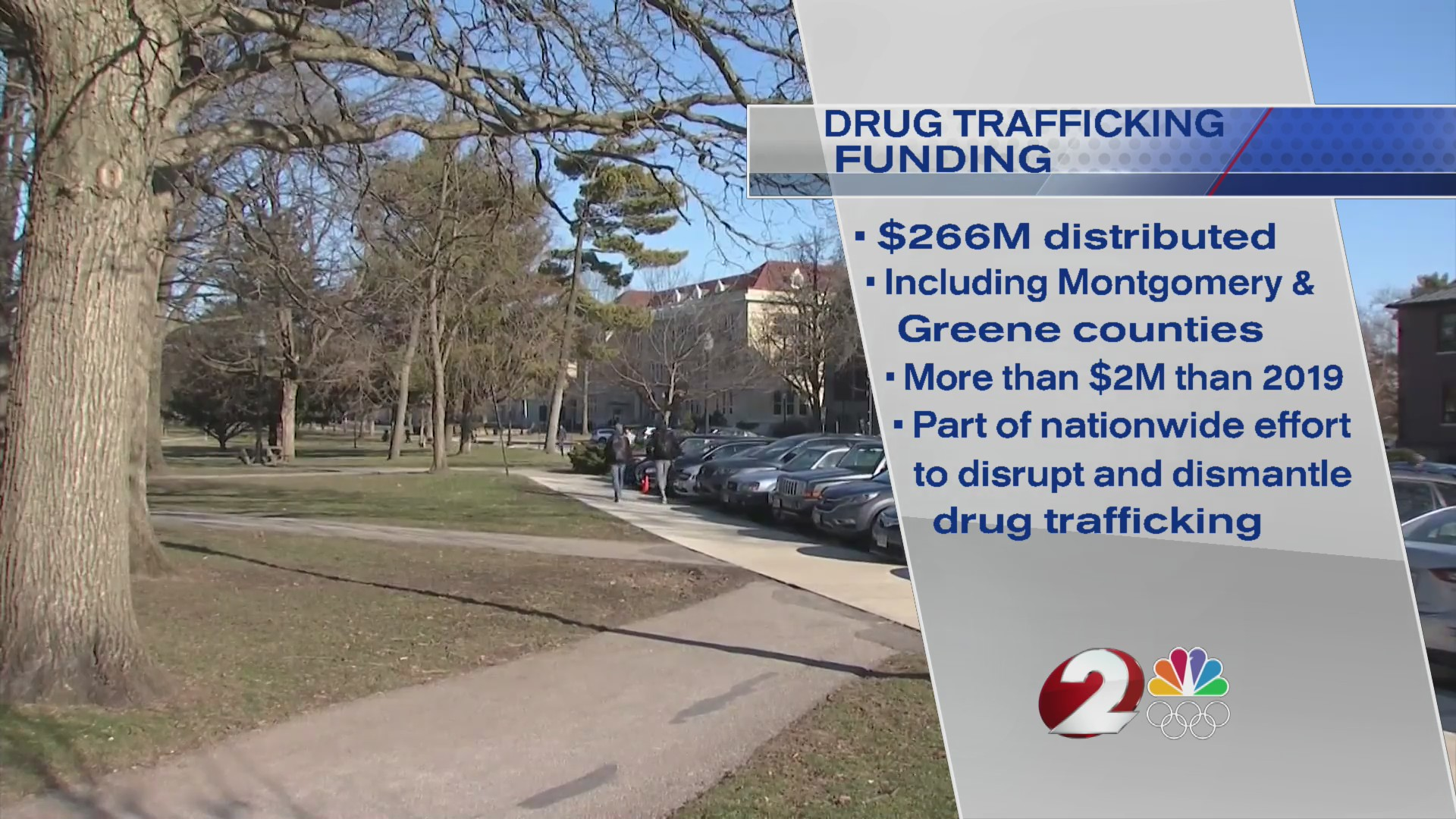 Drug trafficking funding
