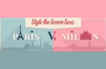 style seas