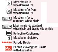 DOW symbols