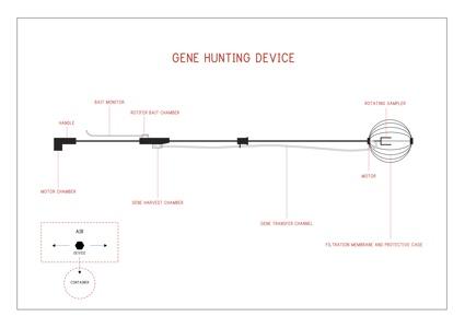 0hunting device schematic.jpg
