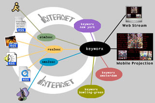 redux_tech_t[1].jpg