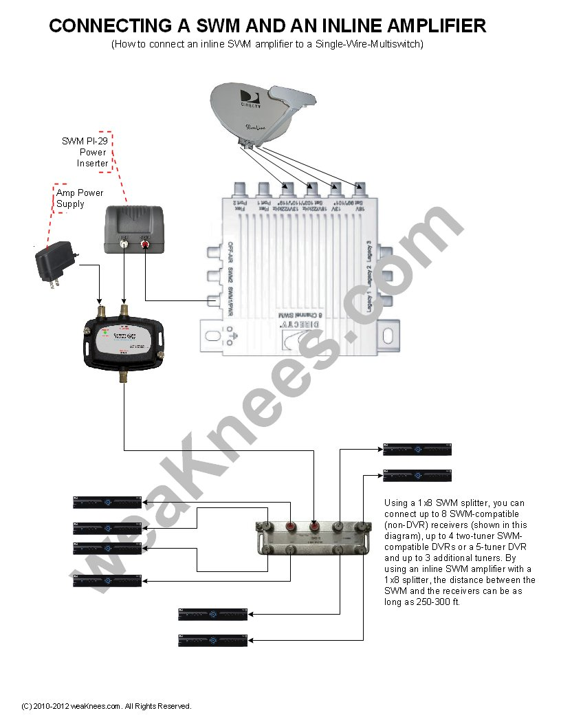 SWM_with_amp?resize=665%2C861&ssl=1 directv whole home dvr setup wiring diagram wiring diagram wiring for directv whole house dvr diagram at panicattacktreatment.co