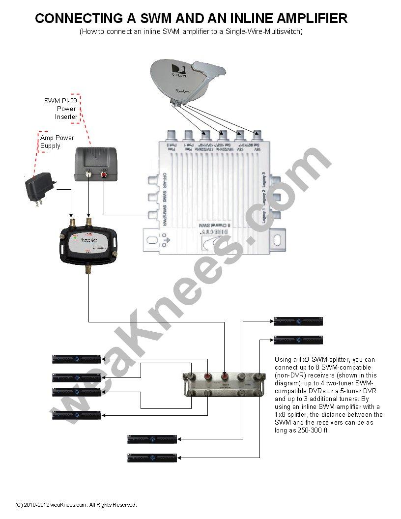 SWM_with_amp?resize=665%2C861&ssl=1 directv whole home dvr setup wiring diagram wiring diagram wiring for directv whole house dvr diagram at alyssarenee.co