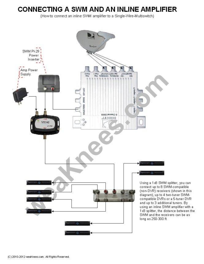 swm lnb wiring diagram wiring diagram directv hd connection diagram wirdig