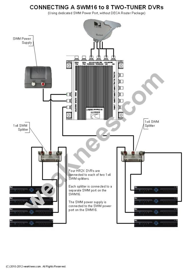 directv swm 16 switch wiring diagram wiring diagram need to add receivers dbstalk munity or tap for a able of this diagram source swm lnb wiring diagram wire
