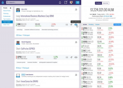This Site Wants To Provide Expert Investing Insight Without The Price Tag