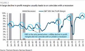 Warren Buffett and Jeremy Grantham have been warning us about this moment for years (DIA, SPY, SPX, QQQ) + MORE