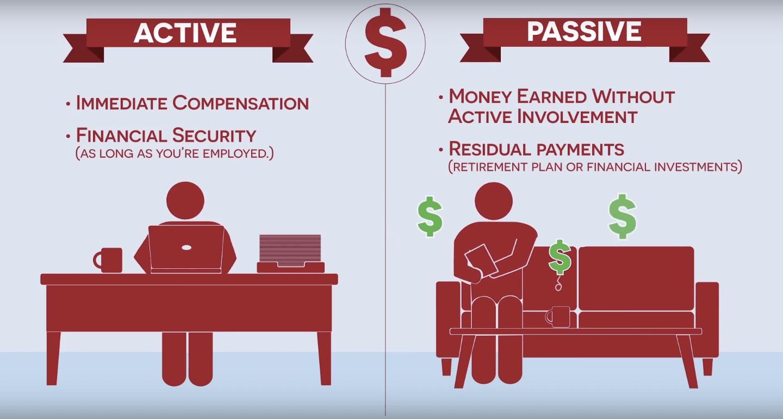How to create passive income