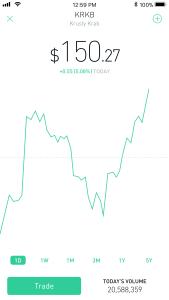 Robinhood stock investing app