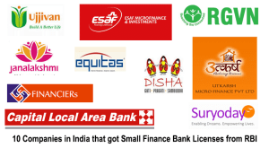 What is Small Finance Bank? Are They Safe?