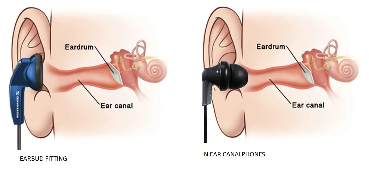 Wireless headphones kids cheap - cheap headphones in ear