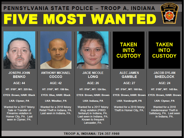 Five most wanted in Indiana_1544813341146.png.jpg