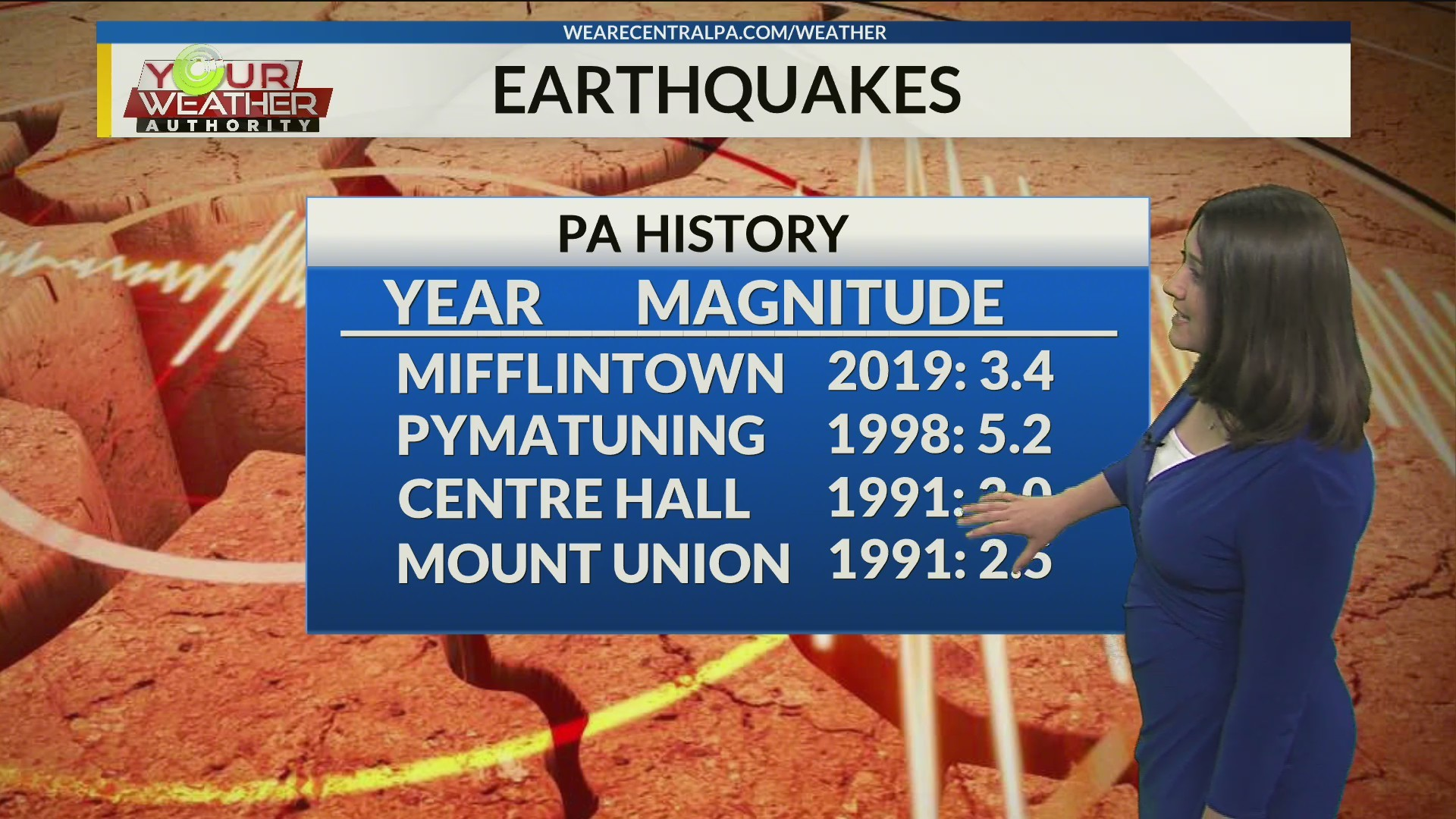 Earthquake_History_in_PA_0_20190613161124