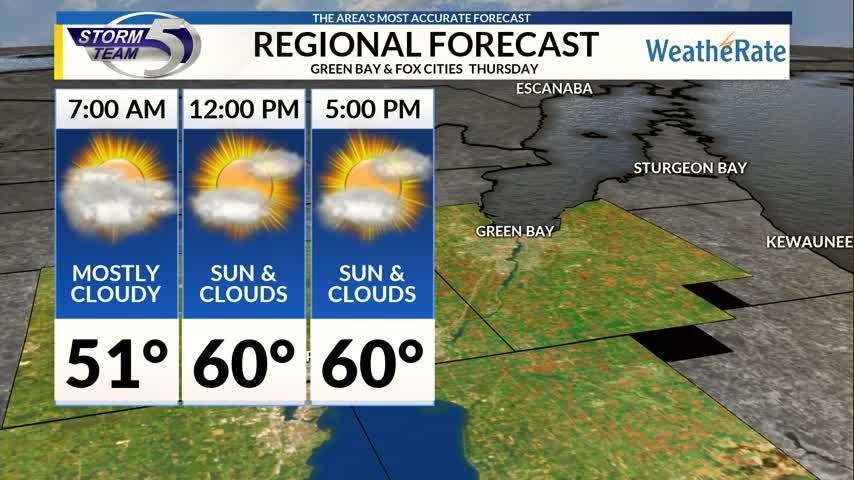 Regional Forecast Green Bay / Valley 10-11
