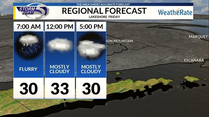 Regional Forecast Lakeshore 12-22