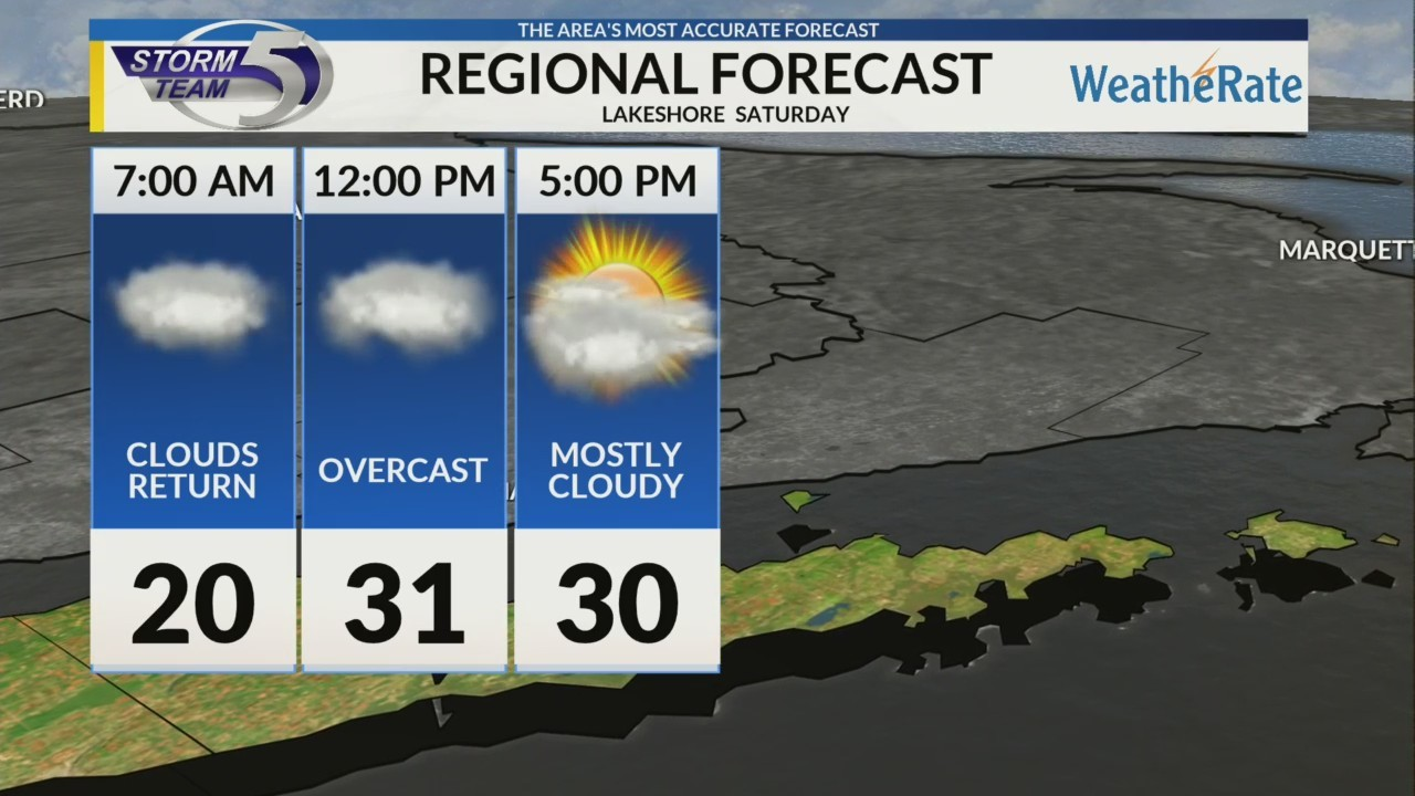 Regional Forecast: Lakeshore 2/17/2018