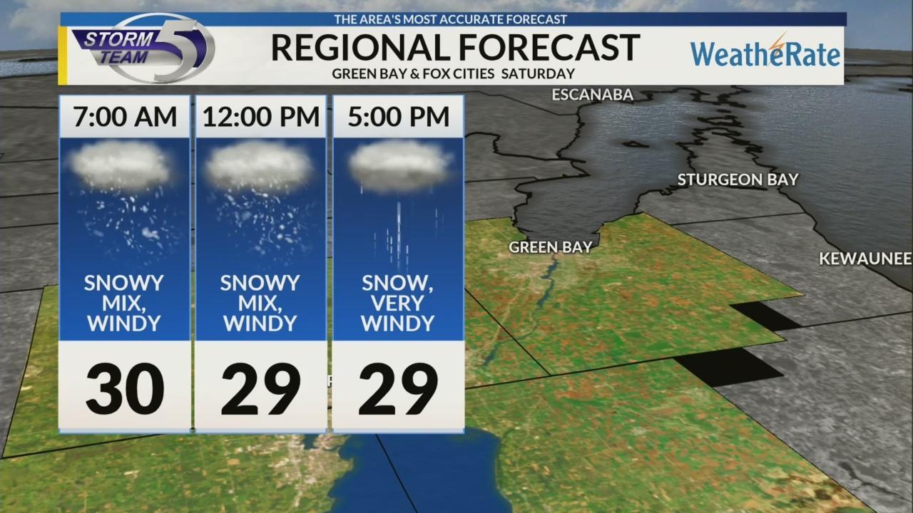 Regional Forecast: Green Bay/Valley 4/14/2018