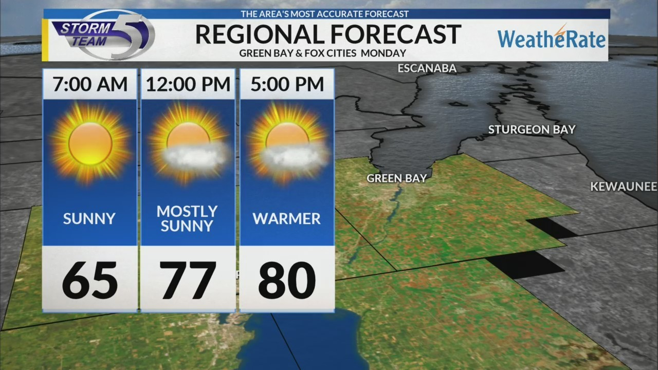 Regional Forecast: Green Bay and the Fox Cities 7/23