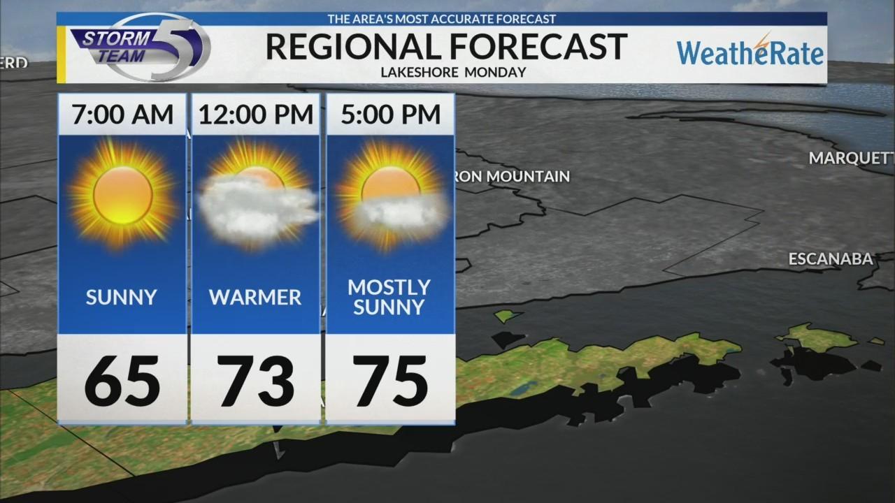 Regional Forecast: Lakeshore 7/23