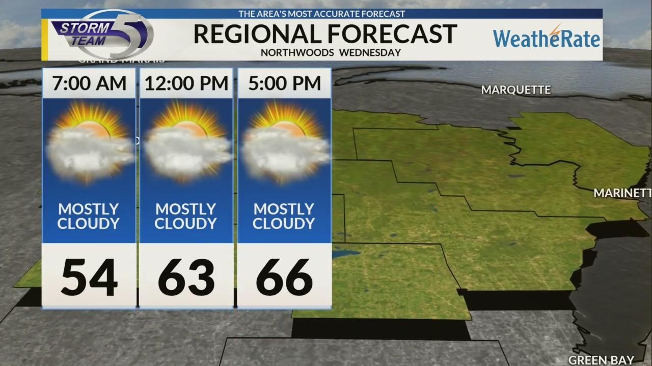 Regional Forecast: Northwoods 8/29/2018