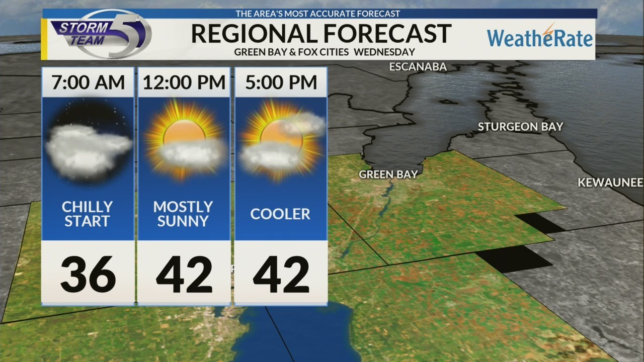 Regional Forecast: Green Bay and the Fox Cities 10/17