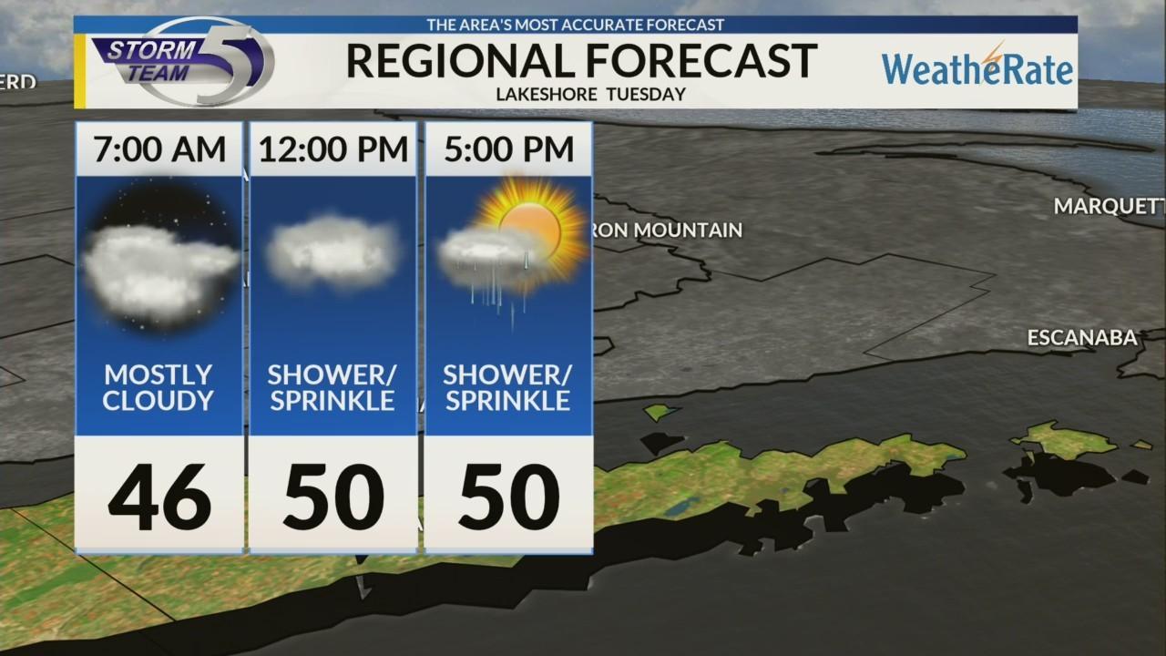 Regional Forecast: Lakeshore 10/30