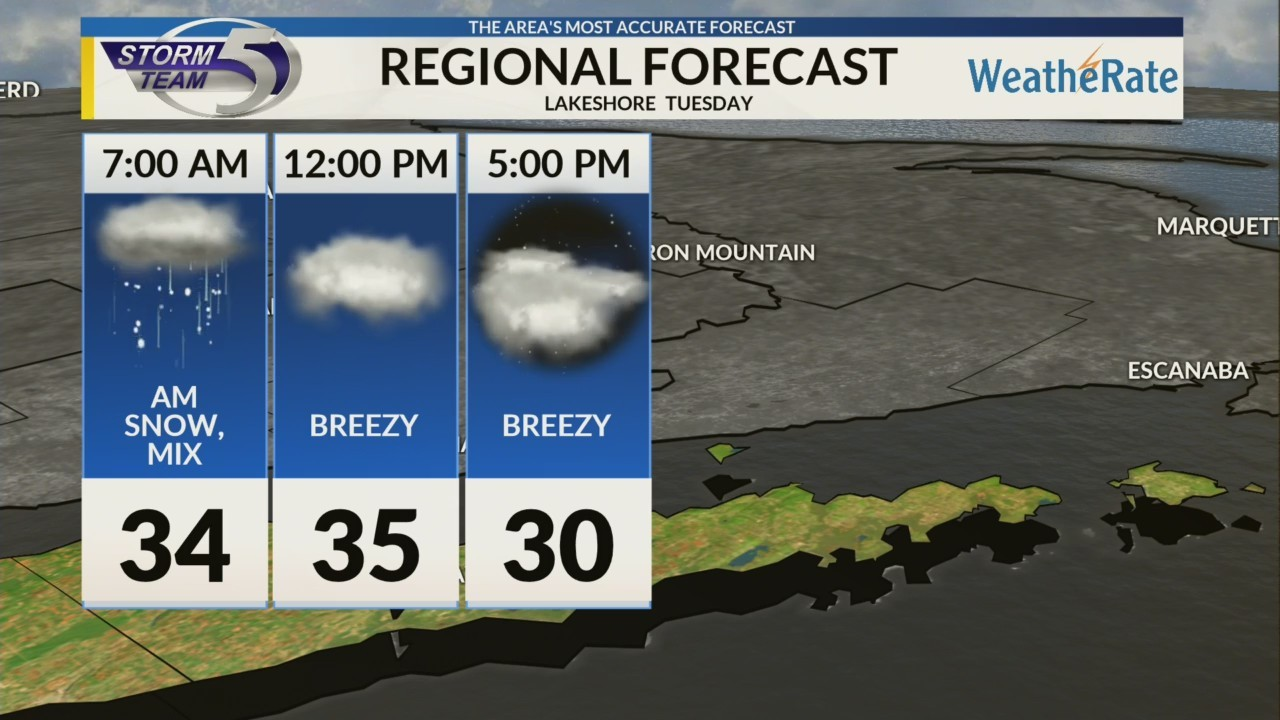 Regional Forecast: Lakeshore 1/8