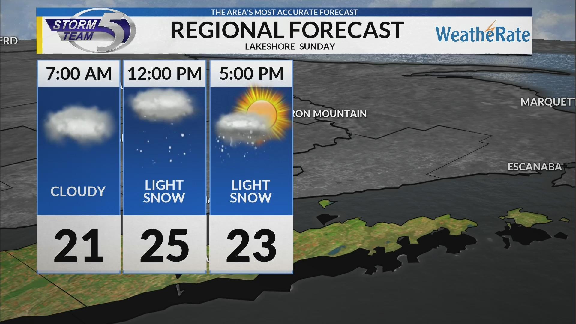 Regional Forecast: Lakeshore 2/17/2019