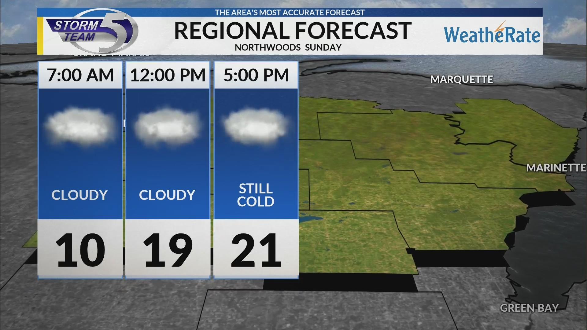 Regional Forecast: Northwoods 2/17/2019