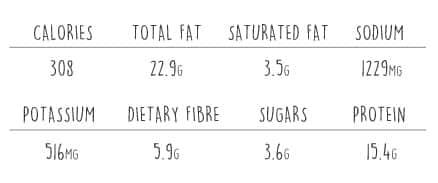 Nutritional Information Stir Fry