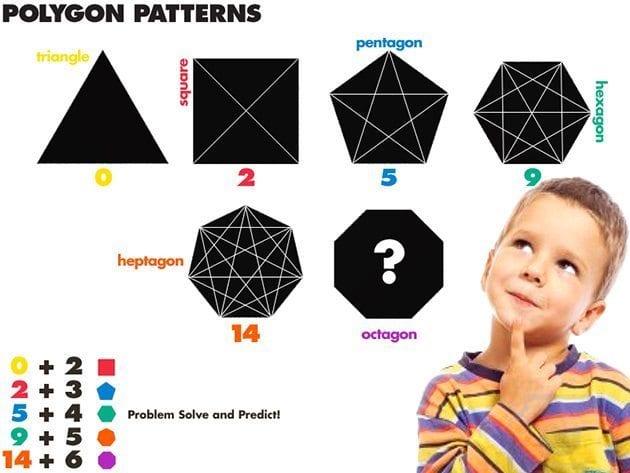 10 Geometric Art Explorations for Math Learning ...