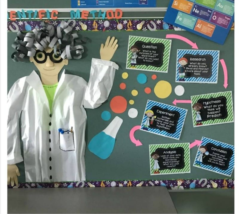 Science Classroom Design Ideas: 53 Back-to-School Bulletin Board Ideas From Creative Teachers