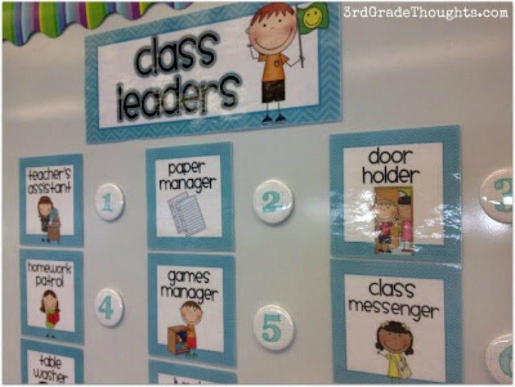 Classroom Job Ideas 1st Grade ~ Ideas for flexible fun classroom job charts