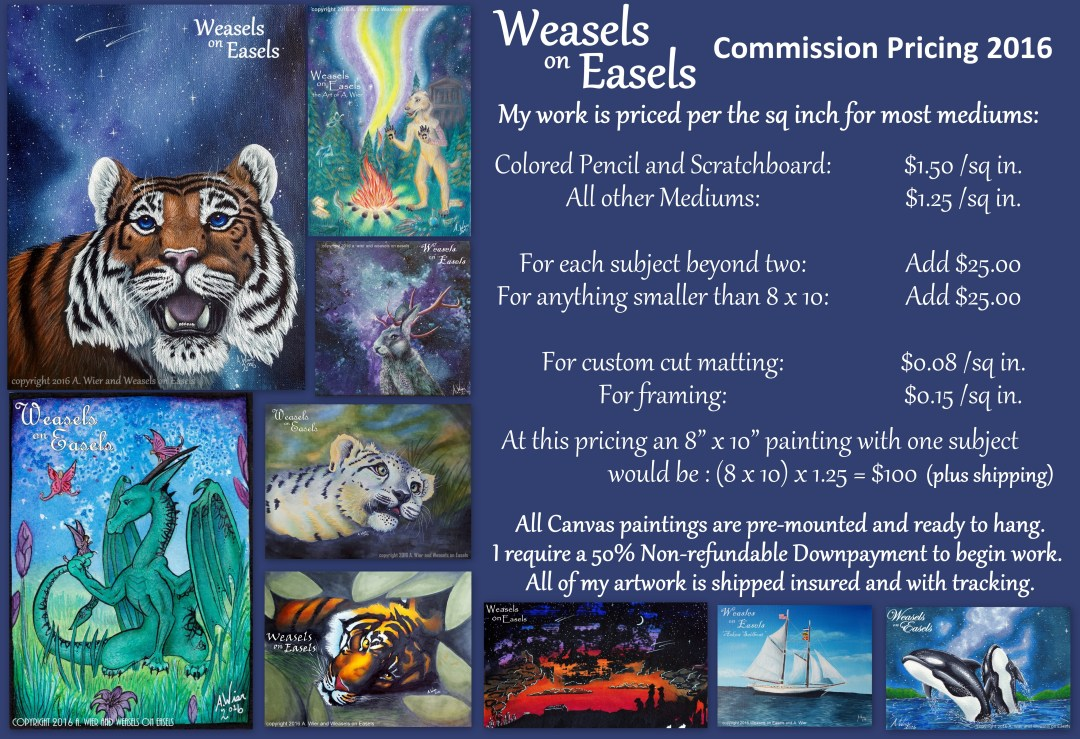 0 Commission Pricing