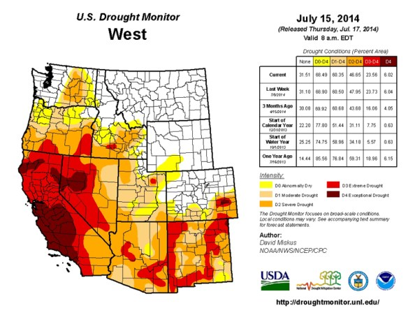 US_Drought_west