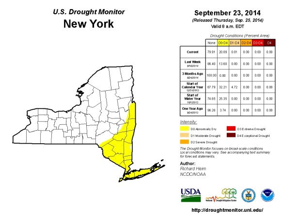 Credit: US Drought Monitor