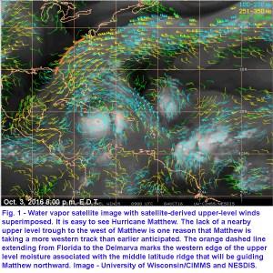 fig001-matthew-sat-winds-161004-00z-8amedt
