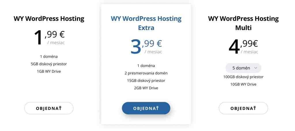 WY WordPress Hosting cennik