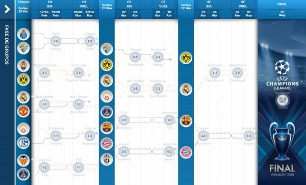 fecha-partido-dortmund-vs-bayern-champions-league-2013